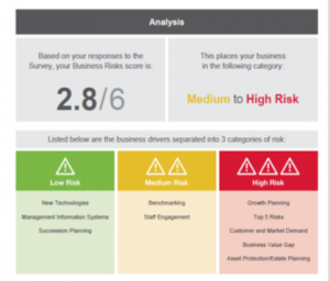 Increase advisory work scorecard